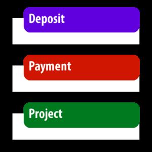 Deposit / Payment / Project (Blocks)